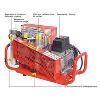 供应科尔奇MCH6ETSTANDARD科尔奇高压充填泵