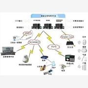 供应鄂州市小区联网报警平台,商铺联网报警系统