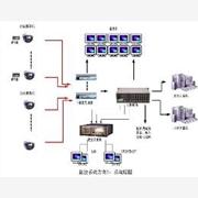 监控 产品汇 供应上海信息监控系统-上海交通监控系统-上海集成监控系统