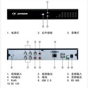 供应郑州中维7200硬盘录像机